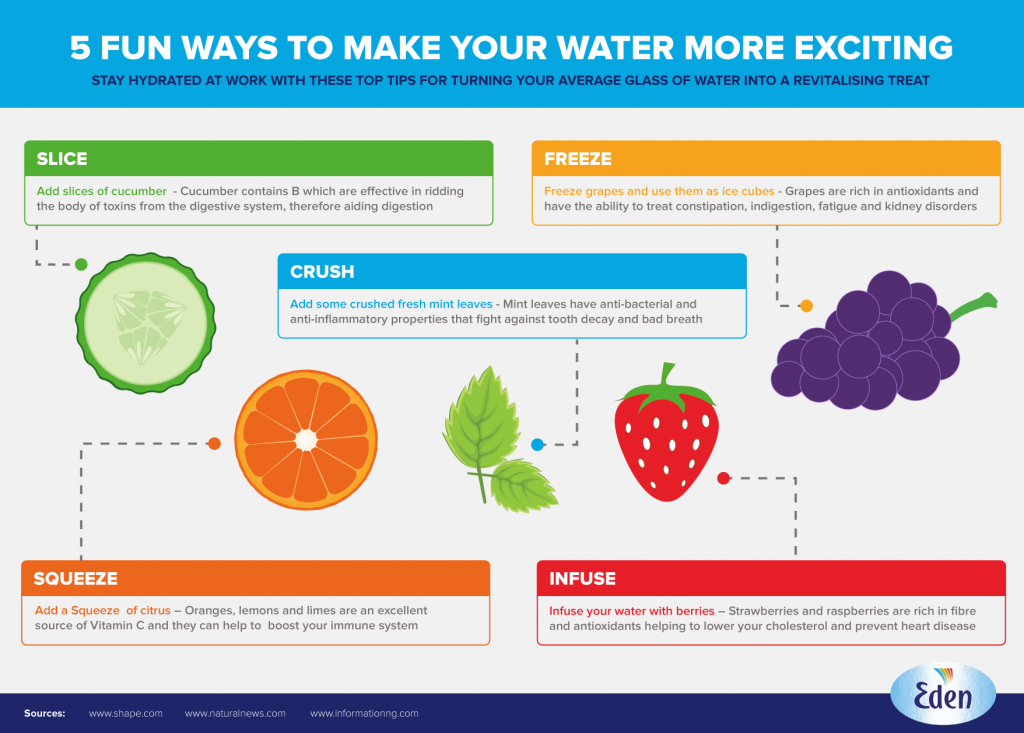 5 fun ways to make your water more exciting