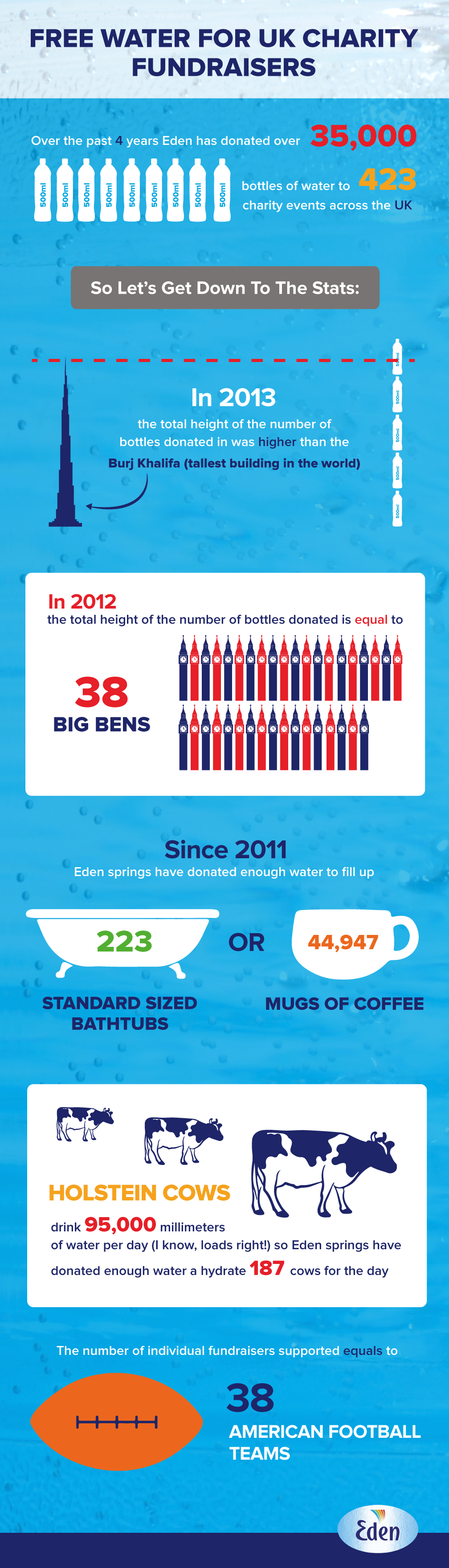 Charity-water-infographic