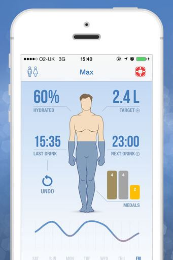 idrated hydration app