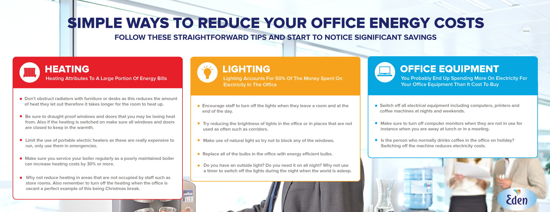 Simple Ways To Reduce Your Office Energy Costs Eden Springs