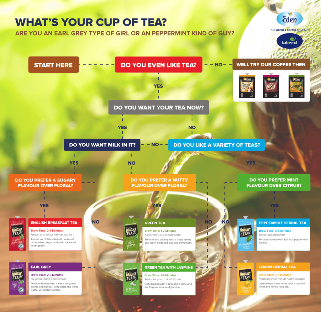 whats-your-cup-of-tea (2)